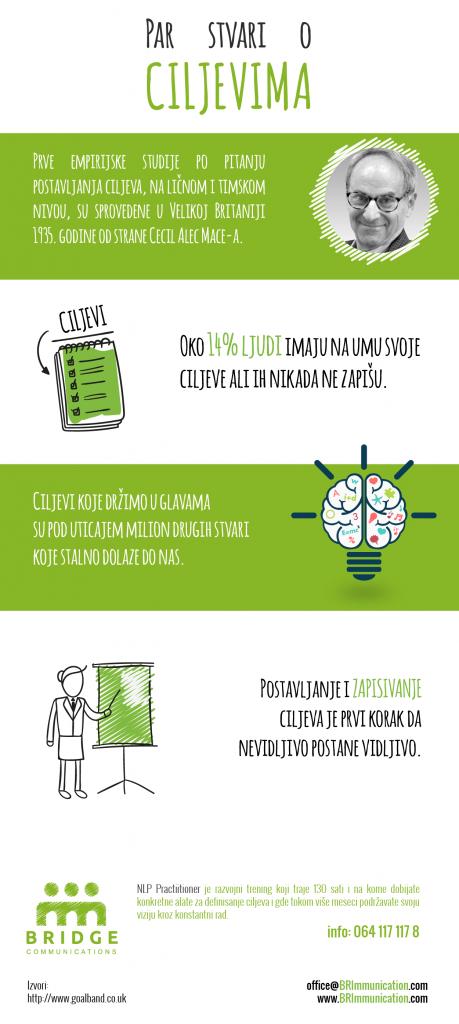 Ciljevi infografik-01-01